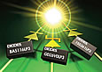 Ultra-miniature diodes from Diodes Inc. for use in lightweight portable products