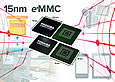Toshiba launches world's smallest-class embedded NAND Flash Memory products