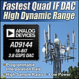 Analog Devices releases fastest quad IF Digital-to-Analog converter