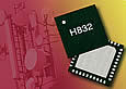 Hittite develops new 3.3V Wideband PLL with integrated VCO