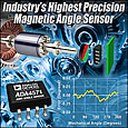 Analog Devices' Magnetic Angle Sensor Technology delivers industry's highest performance for precision DC motor controls