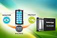 Intersil's highly integrated battery pack monitor protects and extends life of multi-cell Li-ion batteries