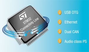 STMicroelectronics delivers STM32 Connectivity Line