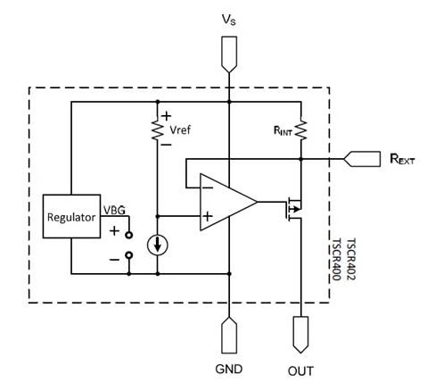 Functional Block diagram TSCR40 series